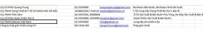 Danh sách khách hàng Khu công nghiệp Thanh Oai