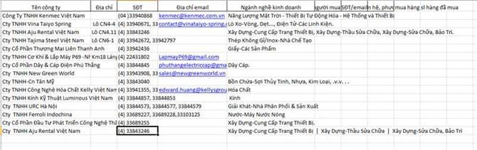 Danh sách khách hàng Khu công nghiệp Thạch Thất - Quốc Oai - Hà Nội