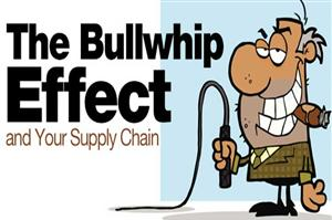 Hiệu ứng Bullwhip là gì?