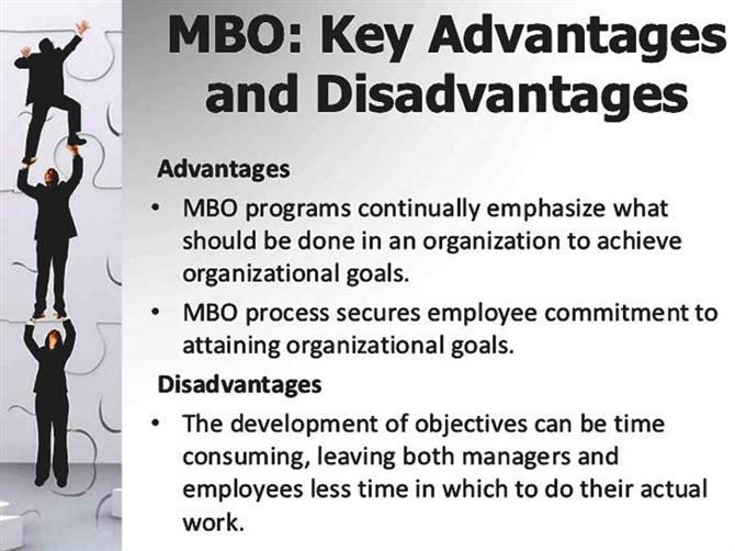 MBO là gì? MBP là gì? - Mô hình MBO MBP trong quản trị