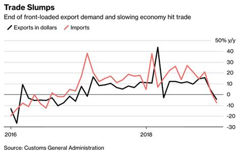 Kim ngach xuất khẩu Trung Quốc giảm mạnh