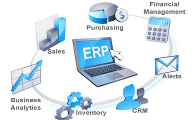 ERP là gì? - Enterprise Resource Planning là gì?