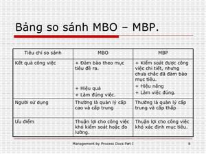 MBO là gì? MBP là gì? Mô hình MBO MBP trong quản trị