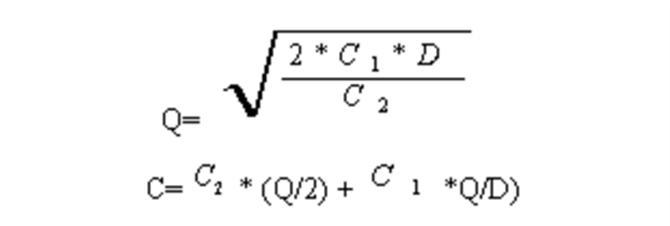Phân tích ABC
