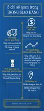 5 chỉ số giao hàng nhà quản lý logistics cần biết