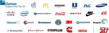 Top 25 Chuỗi cung ứng tốt nhất thế giới 2015