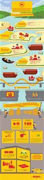 [Infographic] Hành trình phát triển của DHL Express tại Việt Nam