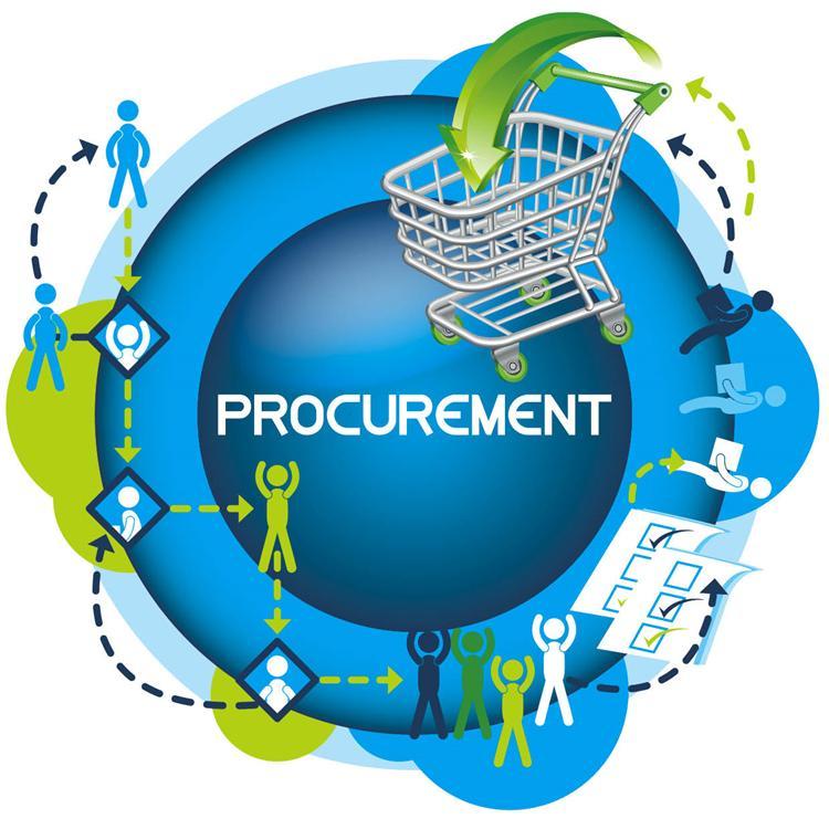 Quy trình thu mua, quy trình mua hàng trong một chuỗi cung ứng