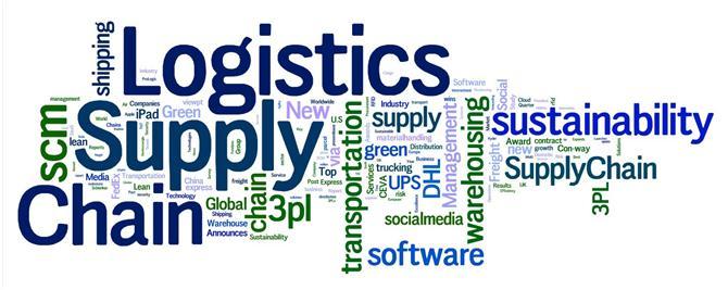 Word-Cloud-LogisticsMatter-2010