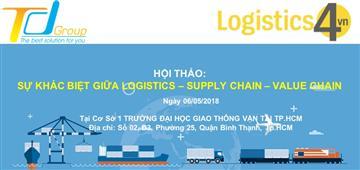 [HCM] Hội thảo: Sự khác biệt của Logistics/ Supply Chain và Value Chain