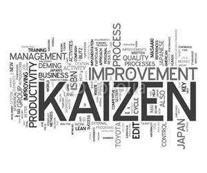 [Infographic] Kaizen là gì? 5s là gì?