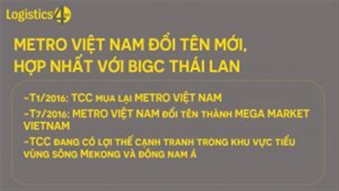 Metro Việt Nam đổi tên mới, hợp nhất với BigC Thái Lan