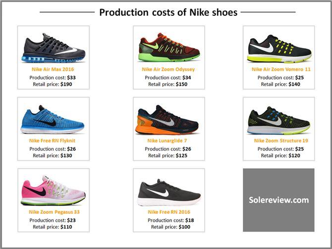 Chi phí để làm ra một đôi giày Nike