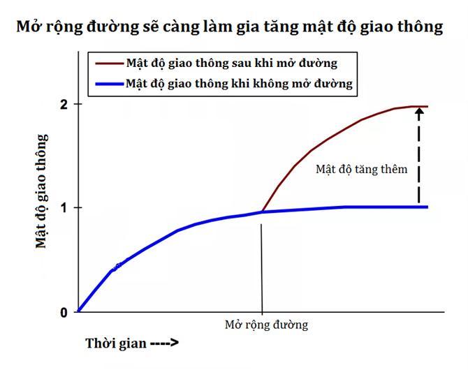 """Chuỗi cung ứng đã cứu sống """"con tàu đắm"""" Li Ning như thế nào"""