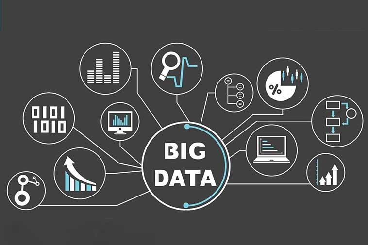 Big Data trong Logistics và chuỗi cung ứng